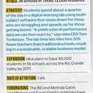 344idea_public_schools_fast_company