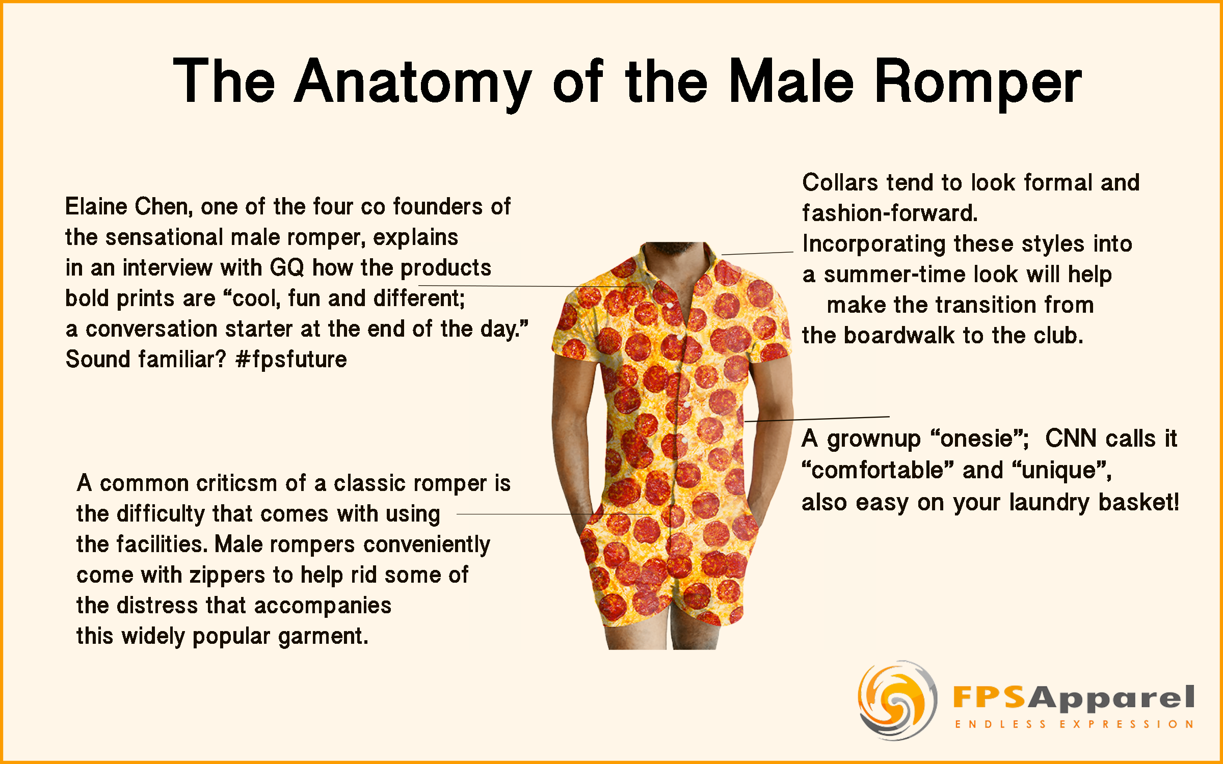 The Anatomy of the Male Romper - Captiv8 Promotions